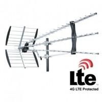 Foto van UHF antenne 57 elementen