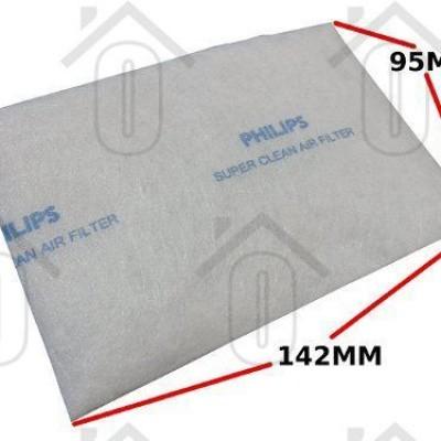 Foto van Philips Filter Uitblaas filter FC8600, FC8601, FC8608 432200491010