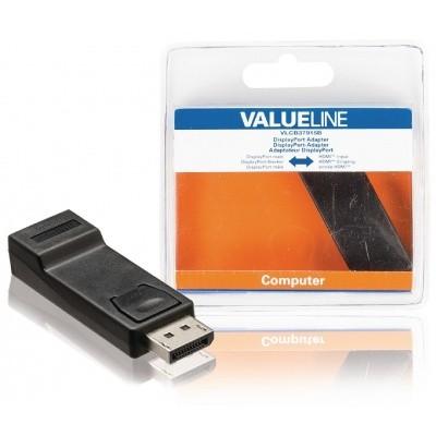 HDMI contra - displayport