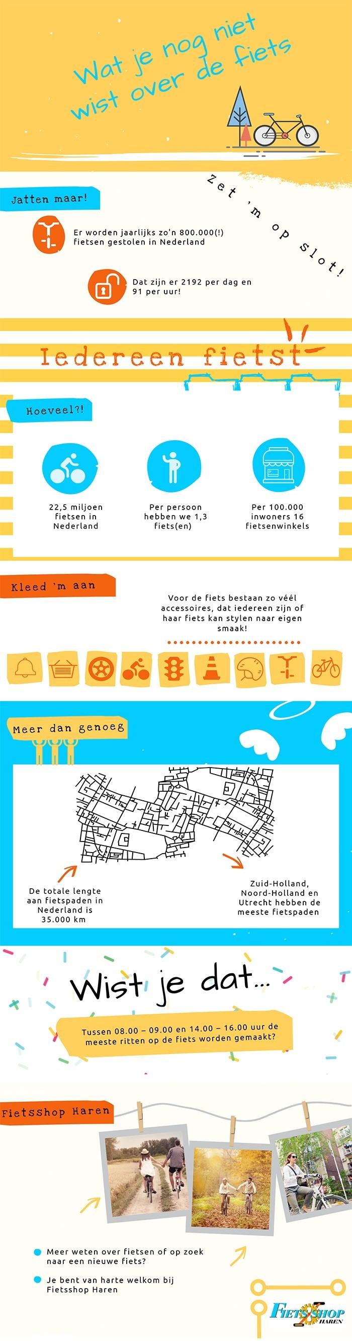 3807425080-fietsshop-haren-infographic.jpg