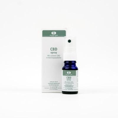 Pigge CBD Olie spray 380 mg