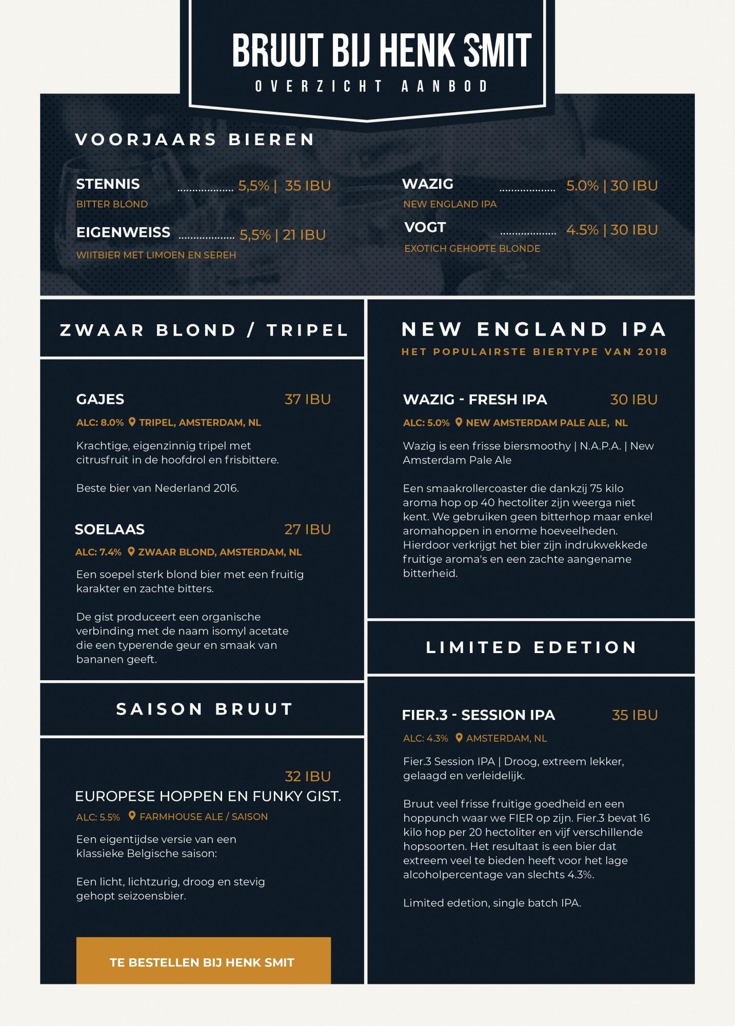 Drankengroothandel Henk Smit | Bruut Bier