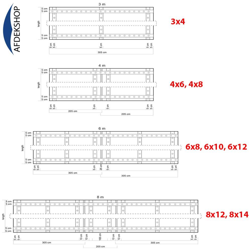 Spiksplinternieuw Goedkoop Gewapend PE dekkleed 220 gr/m2 Wit/transparant Online Kopen AM-03