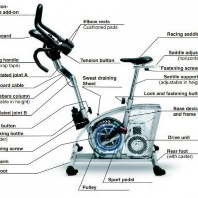 Foto van Trimfiets spinningbike ergo bike TRS 3