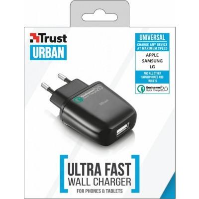 Trust ULTRA FAST WALL Binnen Zwart