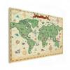 Wereldkaart Van Vroeger