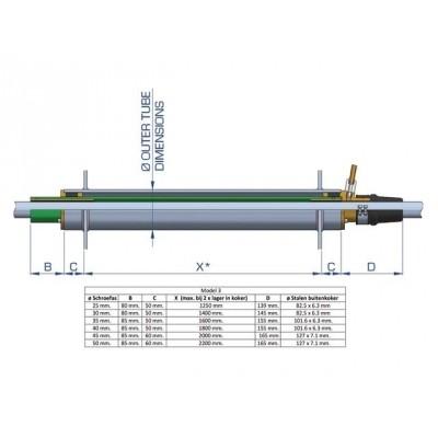 Optiprop schroefaskoker asdiam.30 mm